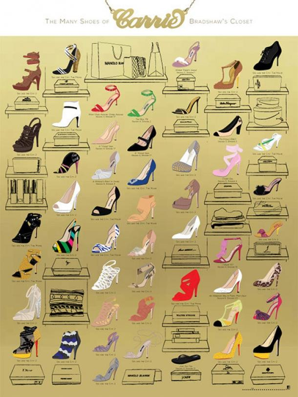 Fashion-obsession-le-poster-de-shoes-de-Carrie-Bradshaw